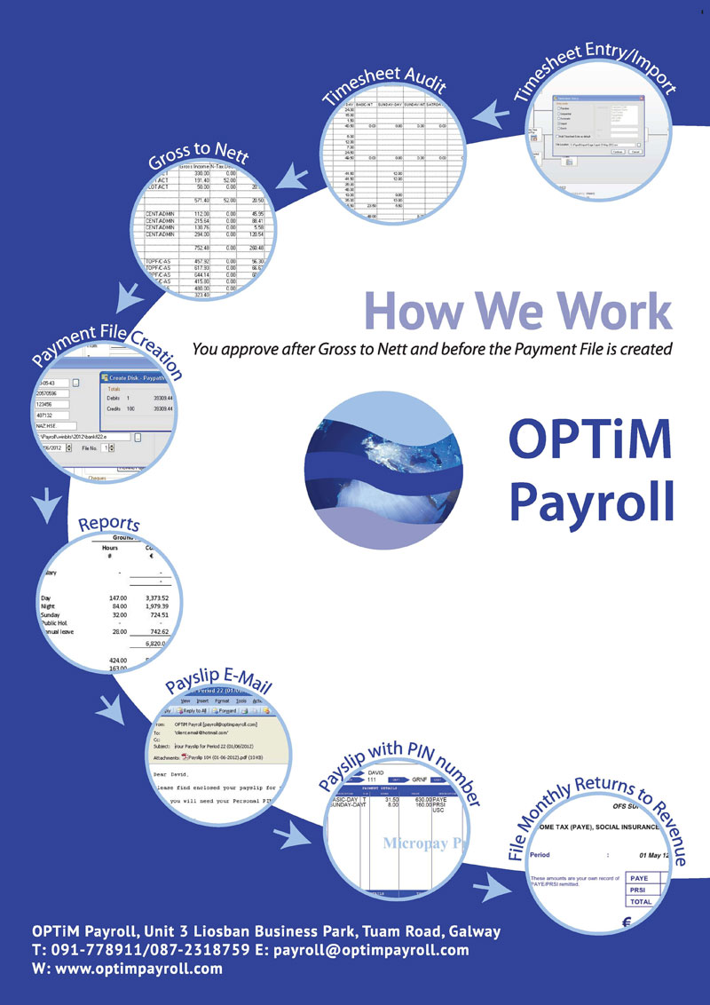 OPTiM-How-We-Work_flyer_800