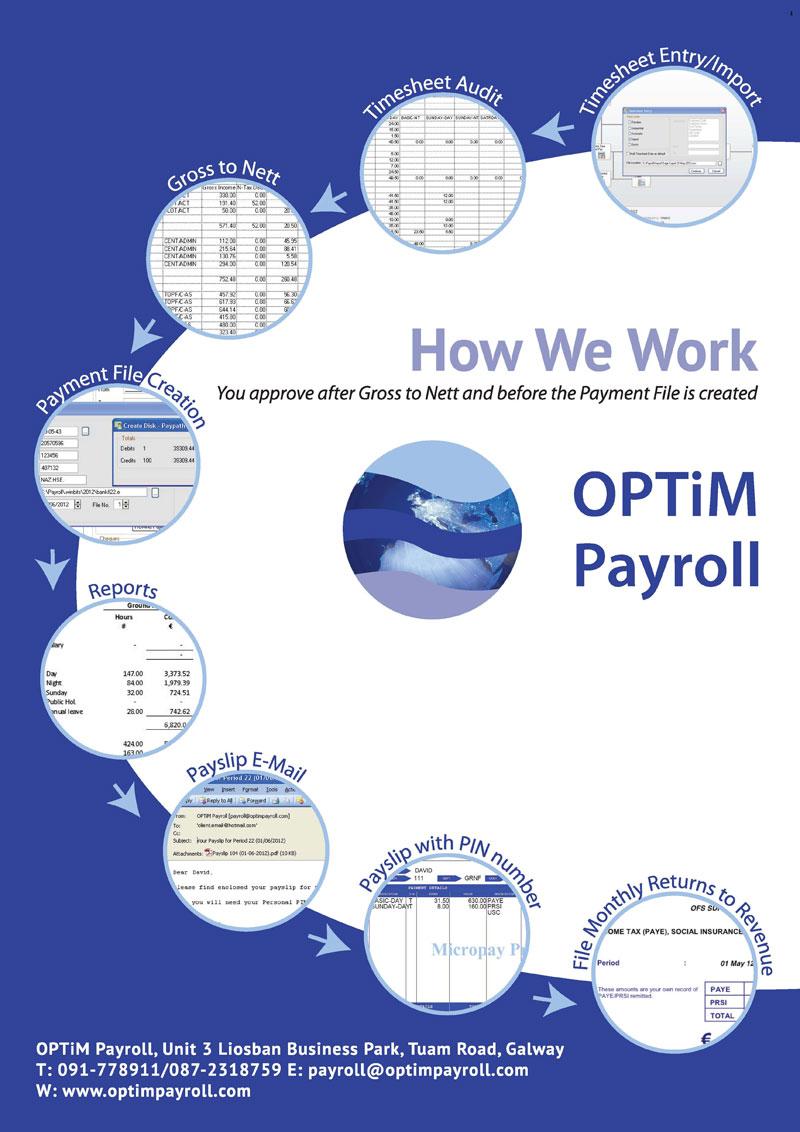 OPTiM-How-We-Work_flyer_800
